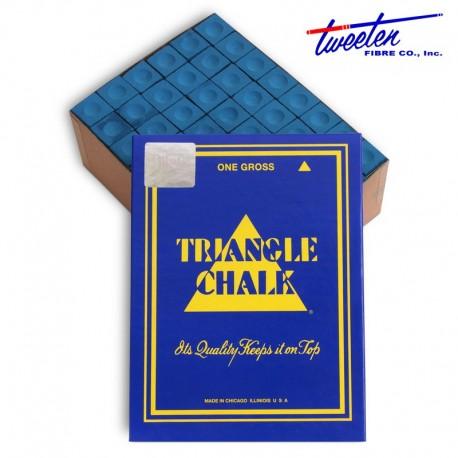 МЕЛ TRIANGLE BLUE