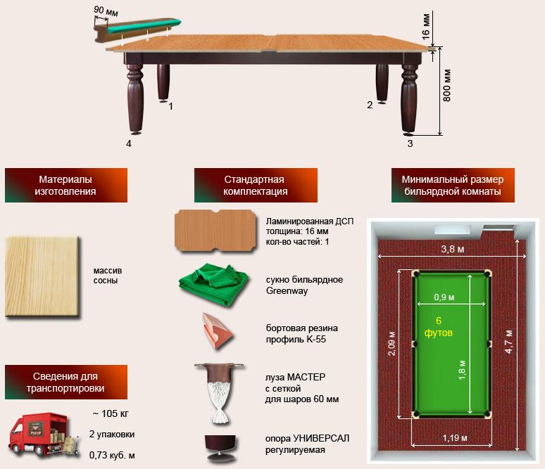Бильярдный стол Юниор 6 футов характеристики