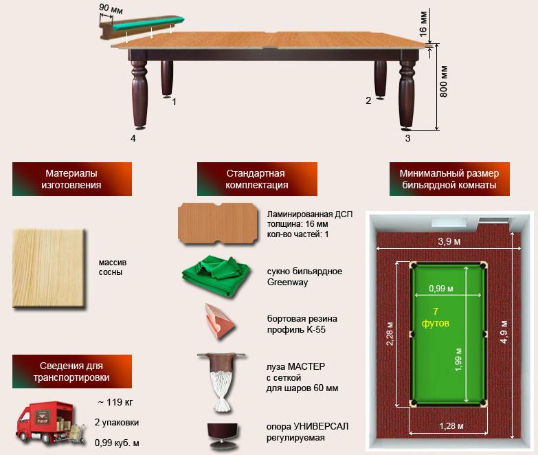 Бильярдный стол Юниор 7 футов характеристики