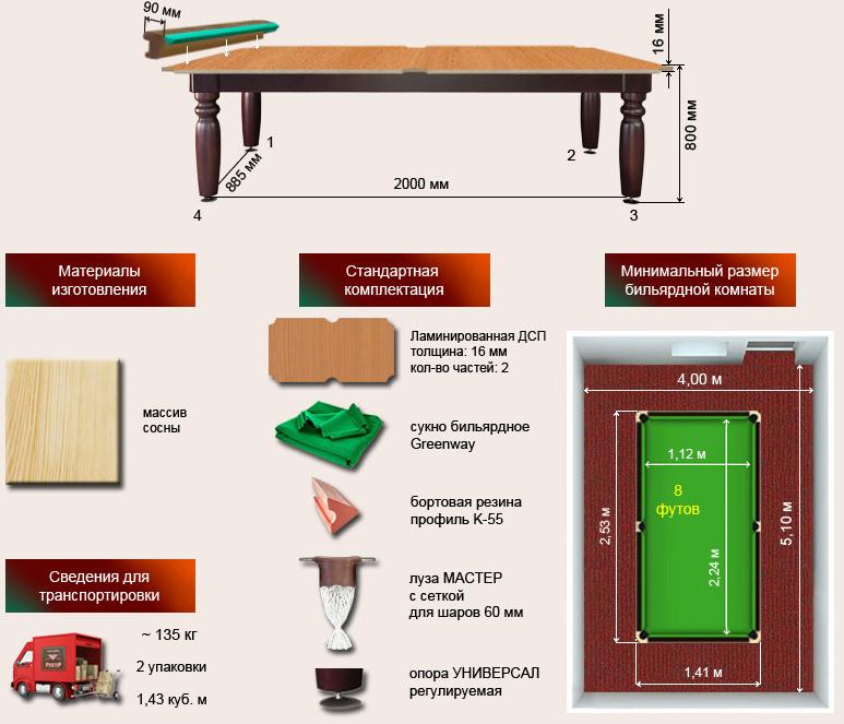 Бильярдный стол Юниор 8 футов характеристики