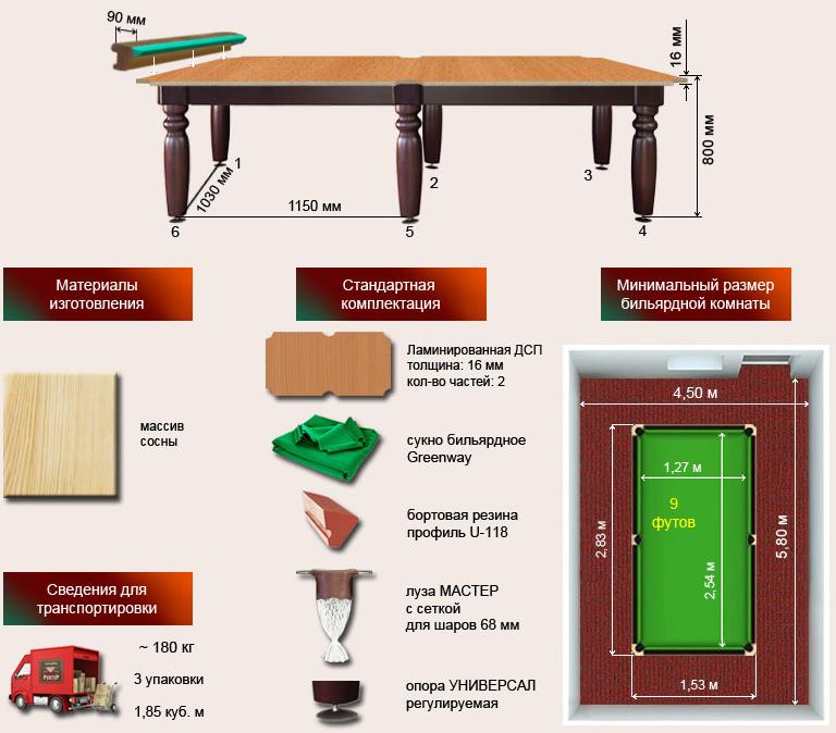 Бильярдный стол Юниор 9 футов характеристики