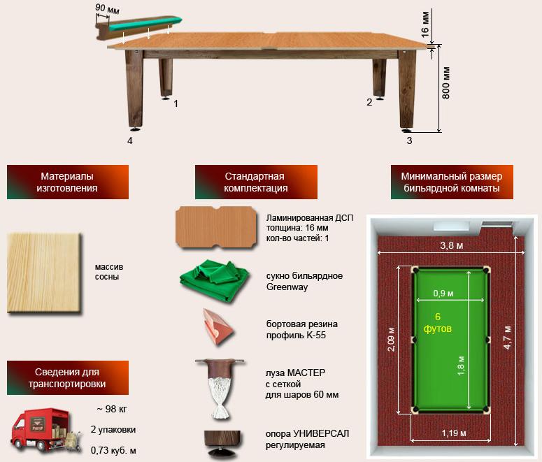 Бильярдный стол Мастер 6 футов характеристики
