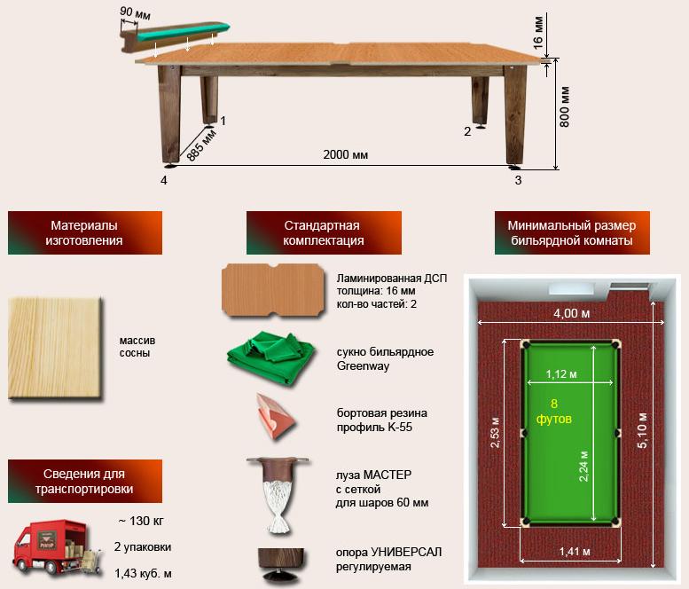 Бильярдный стол Мастер 7 футов характеристики